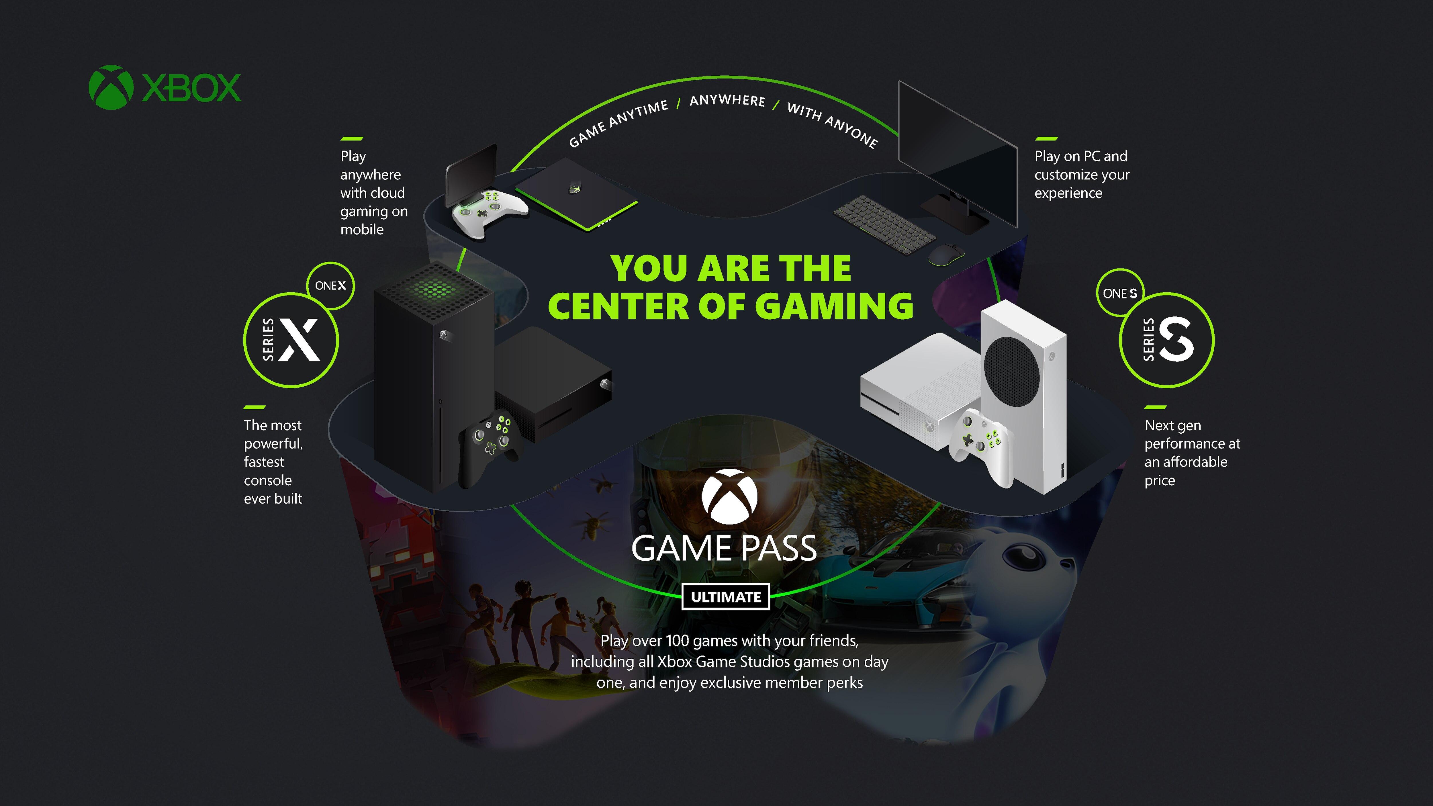 Xbox pre E3 Briefing